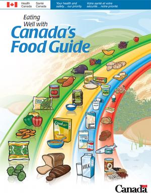 canadas_food_guide